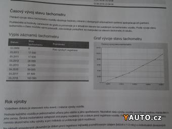 Prodám Kia Soul 1.6 CVVT koup v ČR