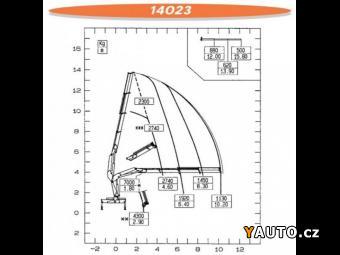 Prodám Iveco 6x2, 6.5m s HR(z 2004